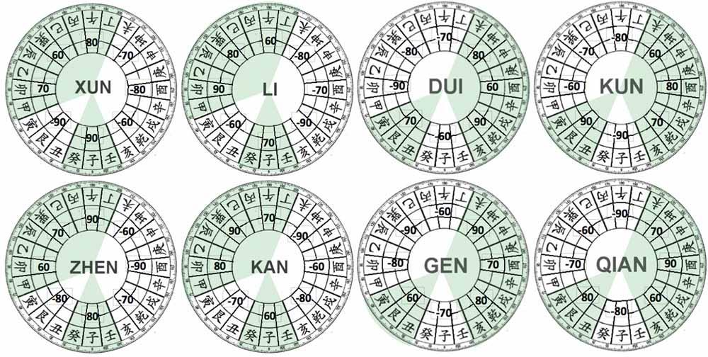 Trigramm 90-60
