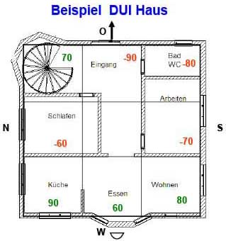 Bazhai - DUI-Haus