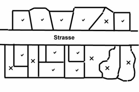Grundstück-Formen