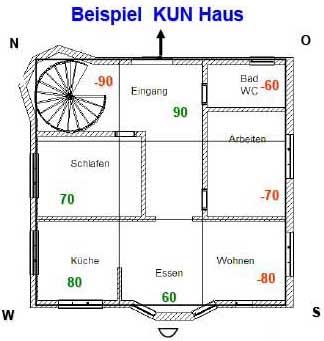 Bazhai - KUN-Haus
