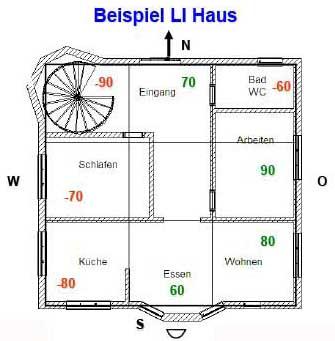LI-Haus - Bazhai