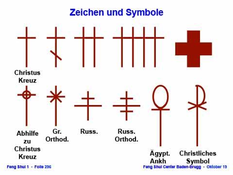 Zeichen und Symbole - 5 Elemente